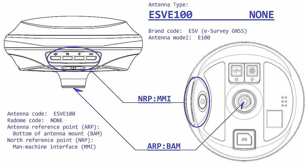 Esurvey E100 Anten Parametreleri